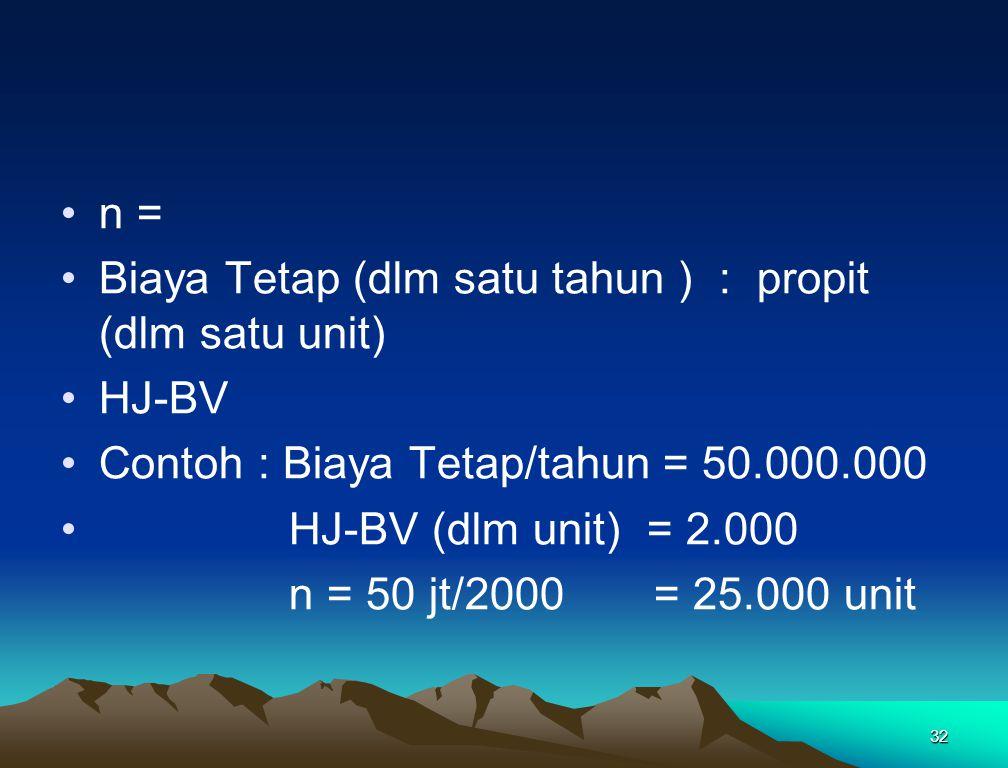 32 n = Biaya Tetap (dlm satu tahun ) : propit (dlm satu unit) HJ-BV Contoh : Biaya Tetap/tahun = 50.000.000 HJ-BV (dlm unit) = 2.000 n = 50 jt/2000 =