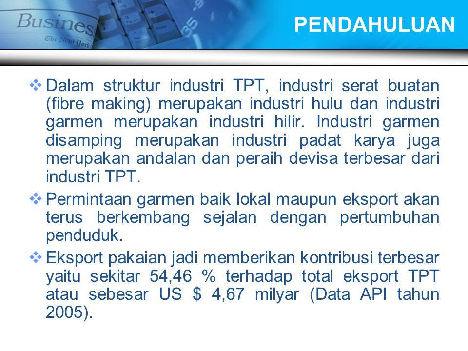 www.themegallery.com Company Logo PENDAHULUAN  Dalam struktur industri TPT, industri serat buatan (fibre making) merupakan industri hulu dan industri garmen merupakan industri hilir.