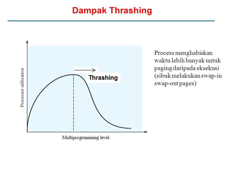 Dampak Thrashing Process menghabiskan waktu lebih banyak untuk paging daripada eksekusi (sibuk melakukan swap-in swap-out pages)