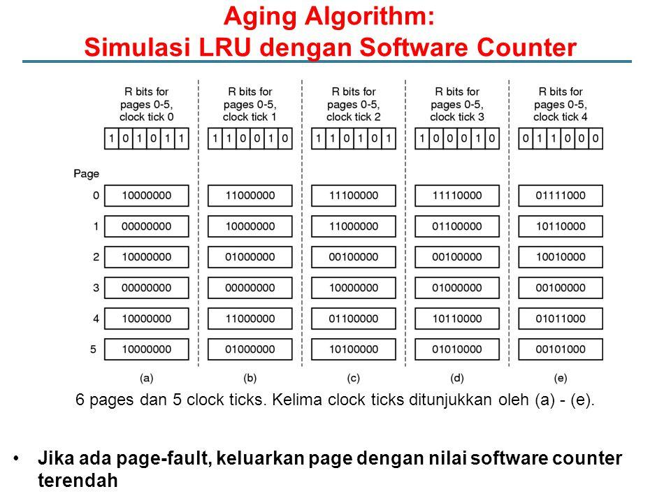 Jika ada page-fault, keluarkan page dengan nilai software counter terendah Aging Algorithm: Simulasi LRU dengan Software Counter 6 pages dan 5 clock t