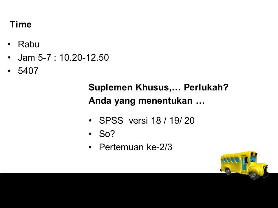 Time Rabu Jam 5-7 : 10.20-12.50 5407 Suplemen Khusus,… Perlukah.