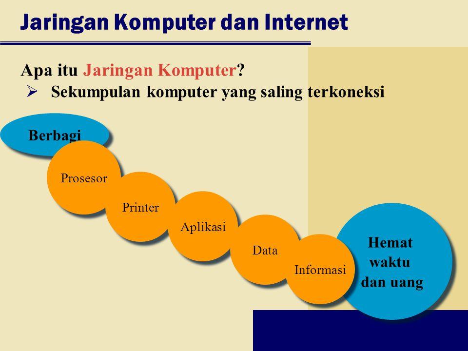 Jaringan Komputer dan Internet Apa itu Jaringan Komputer?  Sekumpulan komputer yang saling terkoneksi Berbagi Prosesor Printer Aplikasi Data Hemat wa
