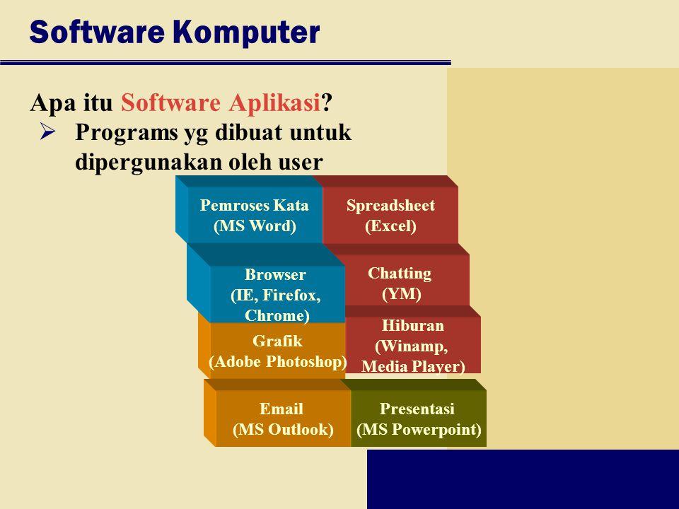 Software Komputer Apa itu Software Aplikasi? Presentasi Chatting (YM) Pemroses Kata  Programs yg dibuat untuk dipergunakan oleh user Hiburan (Winamp,