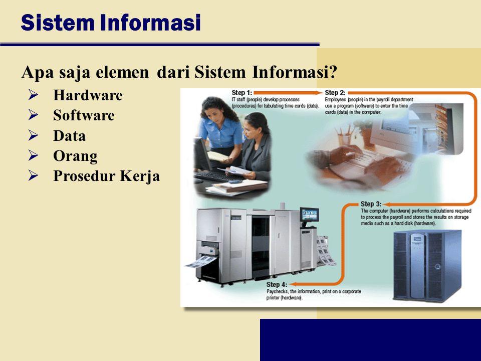 Sistem Informasi Apa saja elemen dari Sistem Informasi?  Hardware  Software  Data  Orang  Prosedur Kerja