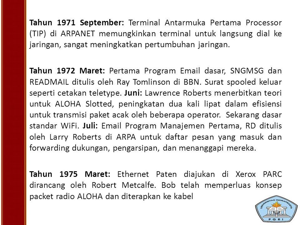 Tahun 1971 September: Terminal Antarmuka Pertama Processor (TIP) di ARPANET memungkinkan terminal untuk langsung dial ke jaringan, sangat meningkatkan