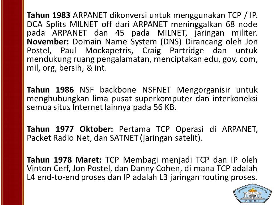 Tahun 1983 ARPANET dikonversi untuk menggunakan TCP / IP. DCA Splits MILNET off dari ARPANET meninggalkan 68 node pada ARPANET dan 45 pada MILNET, jar