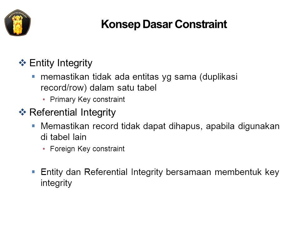Konsep Dasar Constraint  Entity Integrity  memastikan tidak ada entitas yg sama (duplikasi record/row) dalam satu tabel Primary Key constraint  Ref