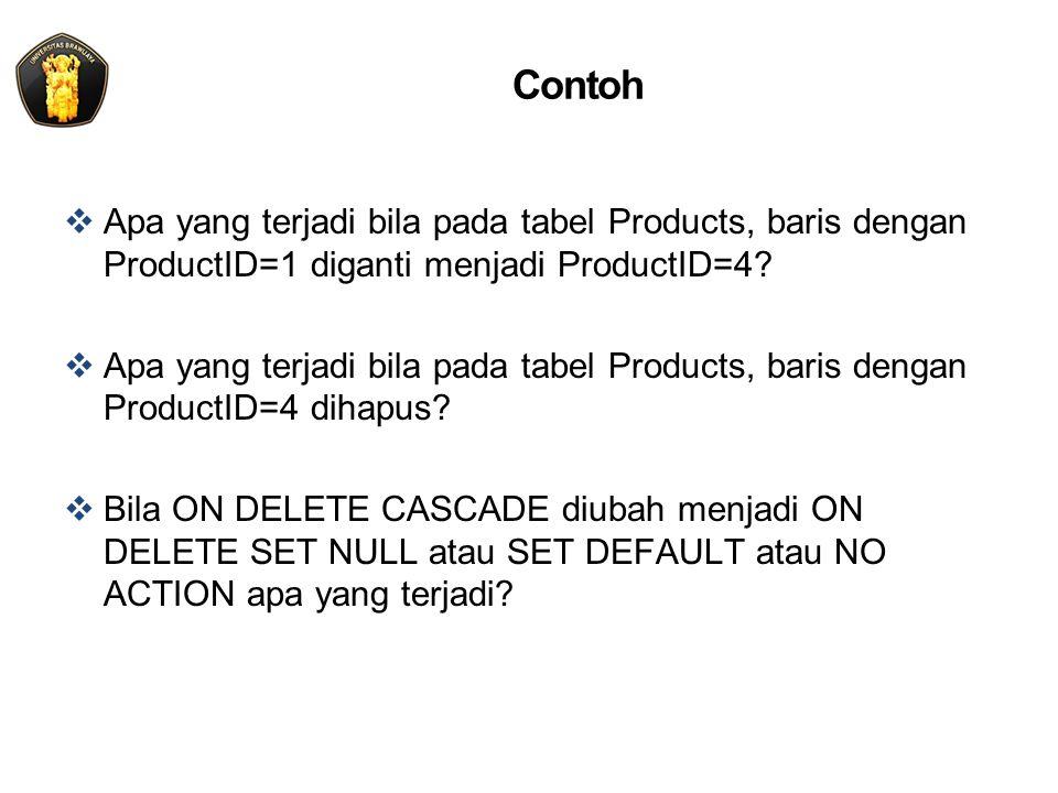 Contoh  Apa yang terjadi bila pada tabel Products, baris dengan ProductID=1 diganti menjadi ProductID=4?  Apa yang terjadi bila pada tabel Products,