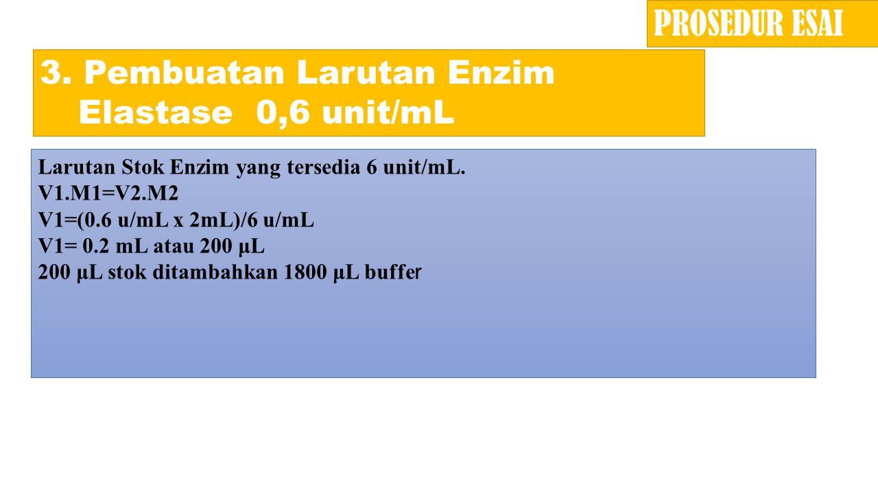 3. Pembuatan Larutan Enzim Elastase 0,6 unit/mL Larutan Stok Enzim yang tersedia 6 unit/mL. V1.M1=V2.M2 V1=(0.6 u/mL x 2mL)/6 u/mL V1= 0.2 mL atau 200