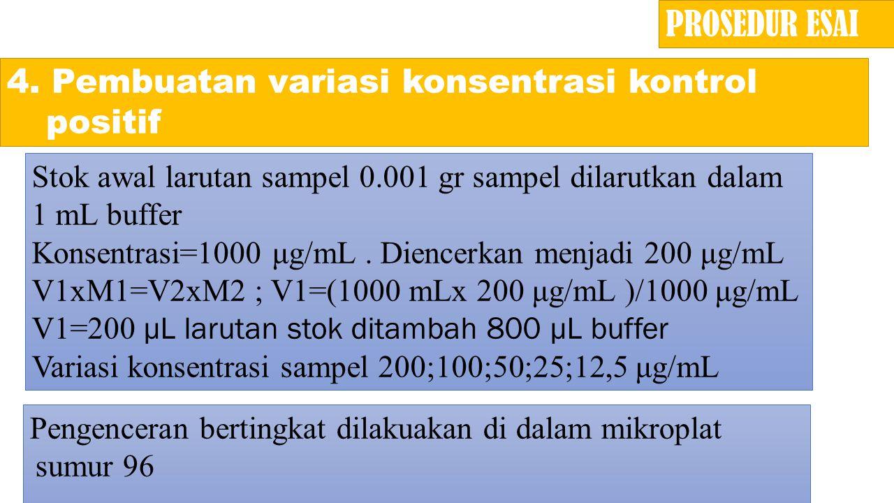 4. Pembuatan variasi konsentrasi kontrol positif PROSEDUR ESAI Stok awal larutan sampel 0.001 gr sampel dilarutkan dalam 1 mL buffer Konsentrasi=1000