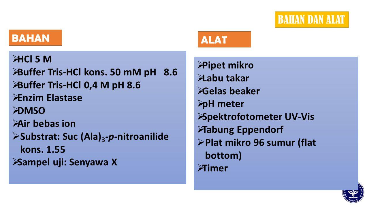 BAHAN DAN ALAT BAHAN  HCl 5 M  Buffer Tris-HCl kons. 50 mM pH 8.6  Buffer Tris-HCl 0,4 M pH 8.6  Enzim Elastase  DMSO  Air bebas ion  Substrat: