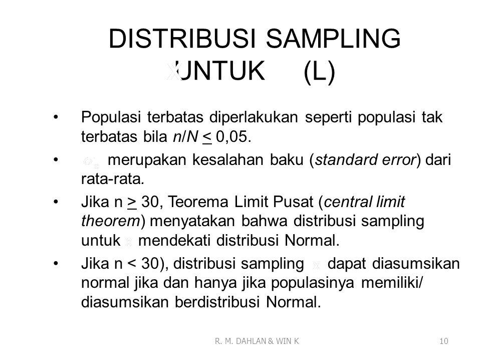 DISTRIBUSI SAMPLING UNTUK (L) Populasi terbatas diperlakukan seperti populasi tak terbatas bila n/N < 0,05. merupakan kesalahan baku (standard error)