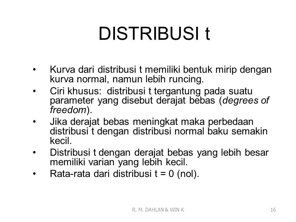 DISTRIBUSI t Kurva dari distribusi t memiliki bentuk mirip dengan kurva normal, namun lebih runcing. Ciri khusus: distribusi t tergantung pada suatu p