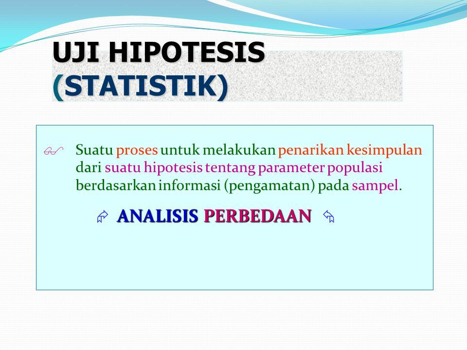 UJI HIPOTESIS (STATISTIK)  Suatu proses untuk melakukan penarikan kesimpulan dari suatu hipotesis tentang parameter populasi berdasarkan informasi (pengamatan) pada sampel.