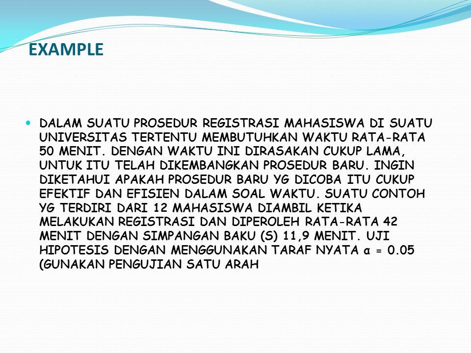 EXAMPLE DALAM SUATU PROSEDUR REGISTRASI MAHASISWA DI SUATU UNIVERSITAS TERTENTU MEMBUTUHKAN WAKTU RATA-RATA 50 MENIT. DENGAN WAKTU INI DIRASAKAN CUKUP