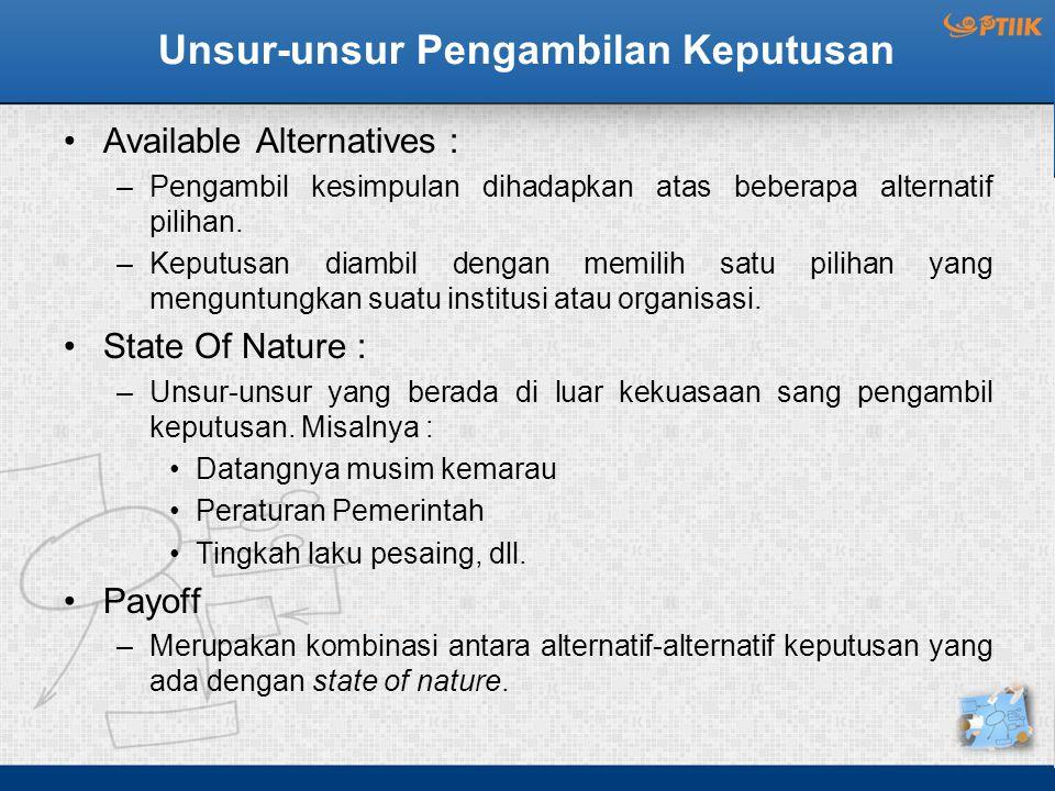 Unsur-unsur Pengambilan Keputusan Available Alternatives : –Pengambil kesimpulan dihadapkan atas beberapa alternatif pilihan. –Keputusan diambil denga