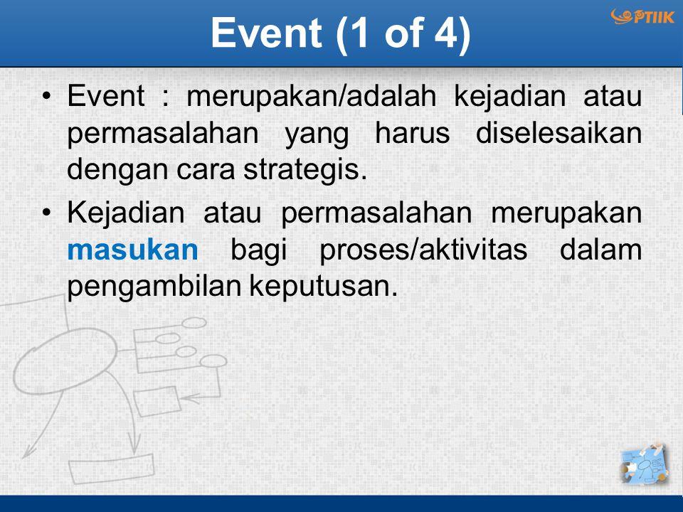 Event (1 of 4) Event : merupakan/adalah kejadian atau permasalahan yang harus diselesaikan dengan cara strategis. Kejadian atau permasalahan merupakan