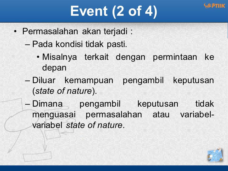 Event (2 of 4) Permasalahan akan terjadi : –Pada kondisi tidak pasti. Misalnya terkait dengan permintaan ke depan –Diluar kemampuan pengambil keputusa