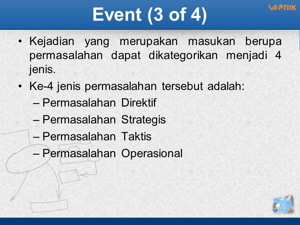Event (3 of 4) Kejadian yang merupakan masukan berupa permasalahan dapat dikategorikan menjadi 4 jenis. Ke-4 jenis permasalahan tersebut adalah: –Perm