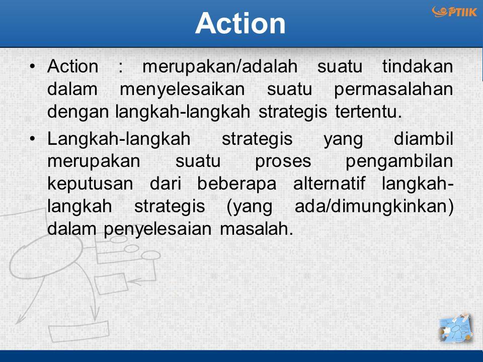 Action Action : merupakan/adalah suatu tindakan dalam menyelesaikan suatu permasalahan dengan langkah-langkah strategis tertentu. Langkah-langkah stra