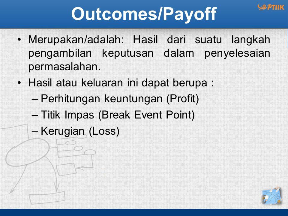 Outcomes/Payoff Merupakan/adalah: Hasil dari suatu langkah pengambilan keputusan dalam penyelesaian permasalahan. Hasil atau keluaran ini dapat berupa
