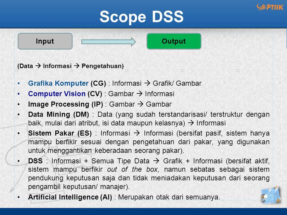 Scope DSS (Data  Informasi  Pengetahuan) Grafika Komputer (CG) : Informasi  Grafik/ Gambar Computer Vision (CV) : Gambar  Informasi Image Processi