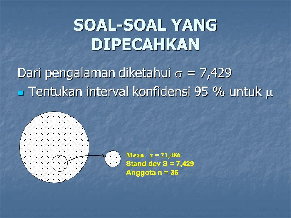 SOAL-SOAL YANG DIPECAHKAN Dari pengalaman diketahui  = 7,429 Tentukan interval konfidensi 95 % untuk  Tentukan interval konfidensi 95 % untuk  Mean