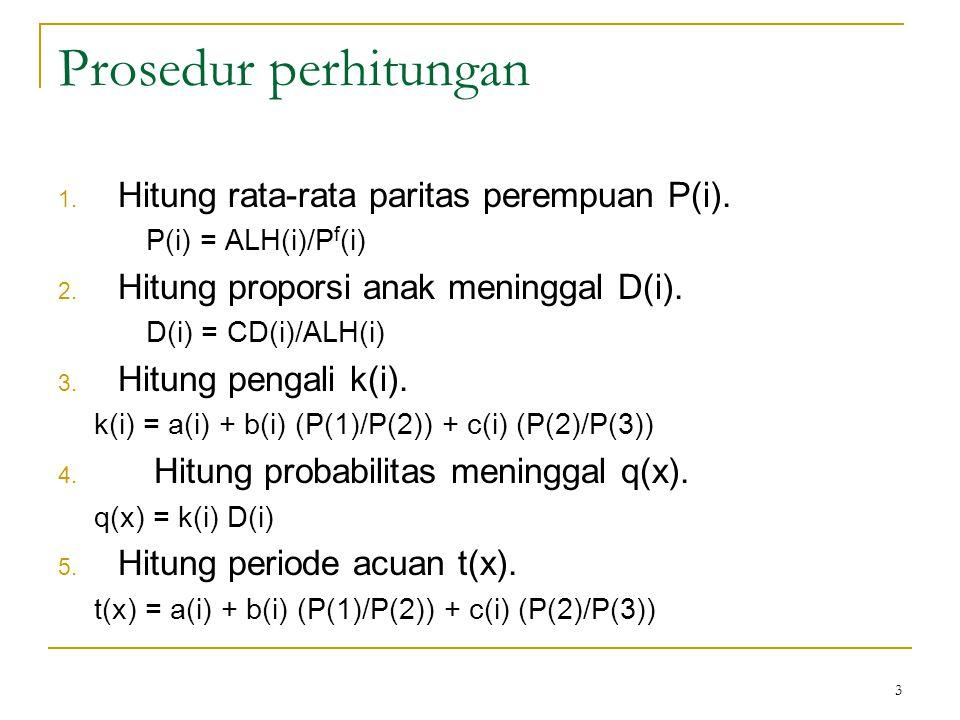 3 Prosedur perhitungan 1. Hitung rata-rata paritas perempuan P(i). P(i) = ALH(i)/P f (i) 2. Hitung proporsi anak meninggal D(i). D(i) = CD(i)/ALH(i) 3