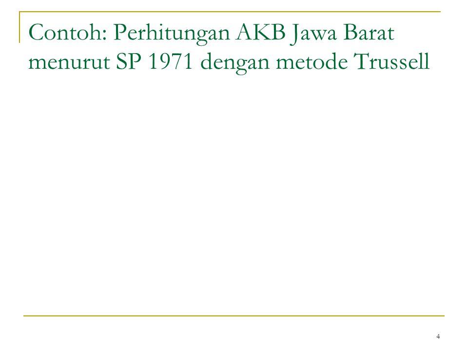 4 Contoh: Perhitungan AKB Jawa Barat menurut SP 1971 dengan metode Trussell