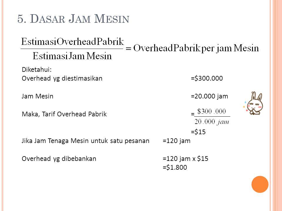 5. D ASAR J AM M ESIN Diketahui: Overhead yg diestimasikan=$300.000 Jam Mesin=20.000 jam Maka, Tarif Overhead Pabrik= =$15 Jika Jam Tenaga Mesin untuk