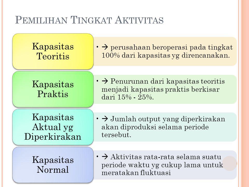 P EMILIHAN T INGKAT A KTIVITAS  perusahaan beroperasi pada tingkat 100% dari kapasitas yg direncanakan.