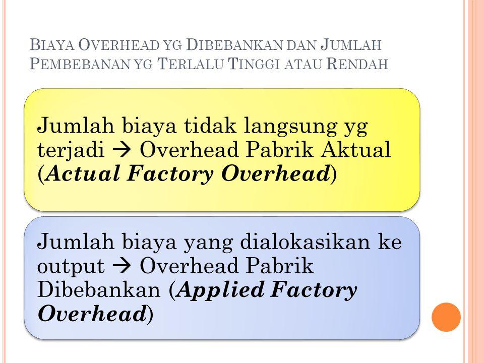 B IAYA O VERHEAD YG D IBEBANKAN DAN J UMLAH P EMBEBANAN YG T ERLALU T INGGI ATAU R ENDAH Jumlah biaya tidak langsung yg terjadi  Overhead Pabrik Aktual (Actual Factory Overhead) Jumlah biaya yang dialokasikan ke output  Overhead Pabrik Dibebankan (Applied Factory Overhead)