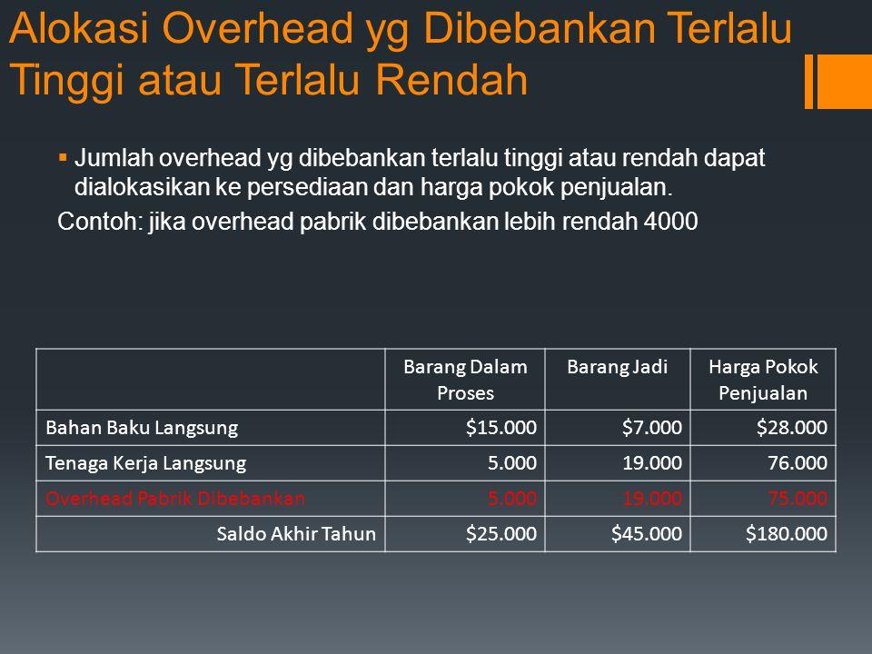 Alokasi Overhead yg Dibebankan Terlalu Tinggi atau Terlalu Rendah  Jumlah overhead yg dibebankan terlalu tinggi atau rendah dapat dialokasikan ke persediaan dan harga pokok penjualan.