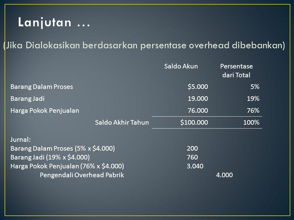 (Jika Dialokasikan berdasarkan persentase overhead dibebankan) Saldo AkunPersentase dari Total Barang Dalam Proses$5.0005% Barang Jadi19.00019% Harga Pokok Penjualan76.00076% Saldo Akhir Tahun$100.000100% Jurnal: Barang Dalam Proses (5% x $4.000)200 Barang Jadi (19% x $4.000)760 Harga Pokok Penjualan (76% x $4.000)3.040 Pengendali Overhead Pabrik4.000