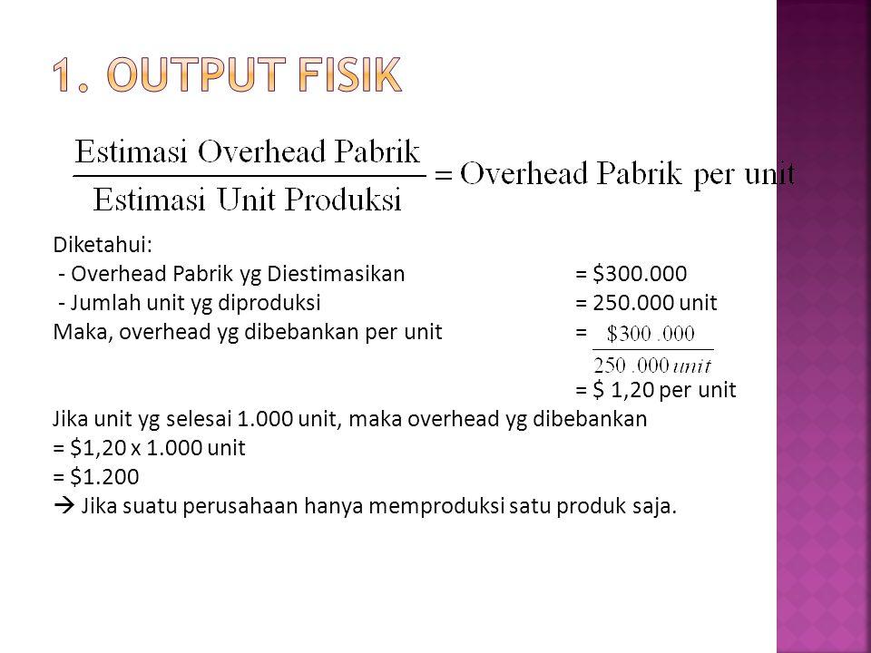Lanjutan … Produk ABC 1.Estimasi jumlah unit yg diproduksi20.00015.00020.000 2.