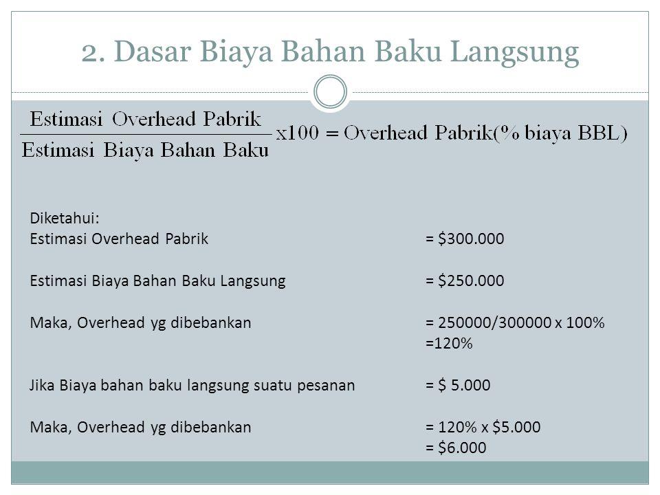 2. Dasar Biaya Bahan Baku Langsung Diketahui: Estimasi Overhead Pabrik= $300.000 Estimasi Biaya Bahan Baku Langsung= $250.000 Maka, Overhead yg dibeba