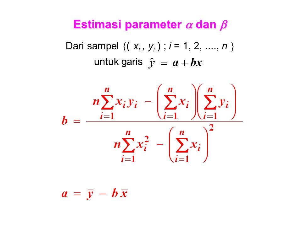 Estimasi parameter  dan  Dari sampel  ( x i, y i ) ; i = 1, 2,...., n  untuk garis