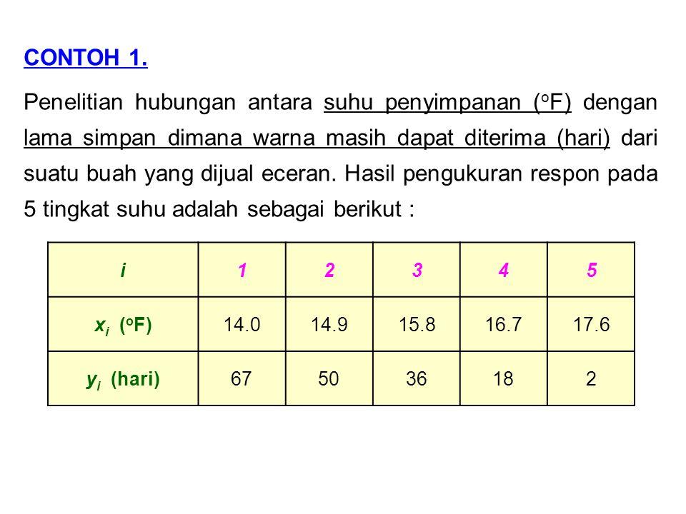 CONTOH 1.