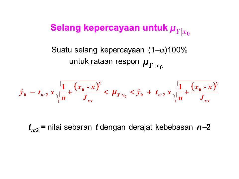 Selang kepercayaan untuk Suatu selang kepercayaan (1  )100% untuk rataan respon t  /2 = nilai sebaran t dengan derajat kebebasan n  2