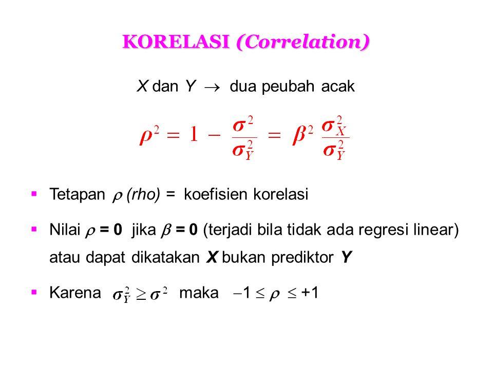 KORELASI (Correlation) X dan Y  dua peubah acak  Tetapan  (rho) = koefisien korelasi  Nilai  = 0 jika  = 0 (terjadi bila tidak ada regresi linear) atau dapat dikatakan X bukan prediktor Y  Karena maka  1    +1
