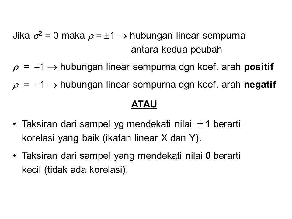 Jika  2 = 0 maka  =  1  hubungan linear sempurna antara kedua peubah  =  1  hubungan linear sempurna dgn koef.