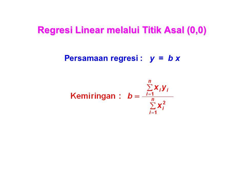 Regresi Linear melalui Titik Asal (0,0) Persamaan regresi : y = b x