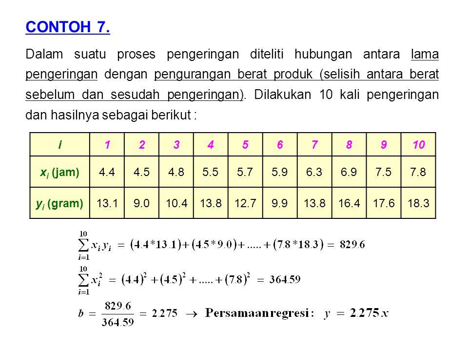 CONTOH 7.