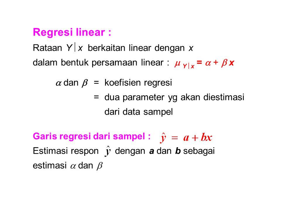 Regresi linear : Rataan Y  x berkaitan linear dengan x dalam bentuk persamaan linear :  Y  x =  +  x  dan  =koefisien regresi =dua parameter yg akan diestimasi dari data sampel Garis regresi dari sampel : Estimasi respon dengan a dan b sebagai estimasi  dan 