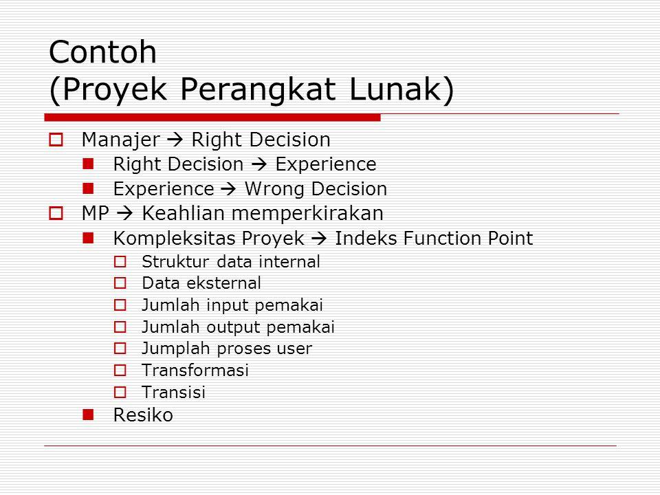 Contoh (Proyek Perangkat Lunak)  Manajer  Right Decision Right Decision  Experience Experience  Wrong Decision  MP  Keahlian memperkirakan Kompl