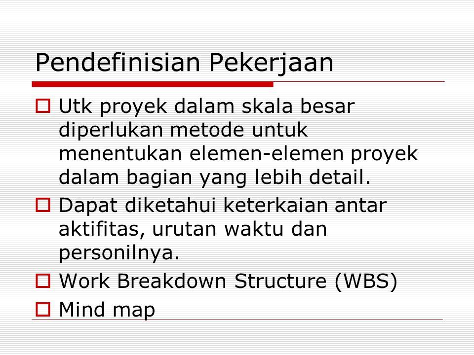 Pendefinisian Pekerjaan  Utk proyek dalam skala besar diperlukan metode untuk menentukan elemen-elemen proyek dalam bagian yang lebih detail.  Dapat