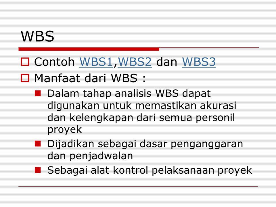 WBS  Contoh WBS1,WBS2 dan WBS3WBS1WBS2WBS3  Manfaat dari WBS : Dalam tahap analisis WBS dapat digunakan untuk memastikan akurasi dan kelengkapan dar