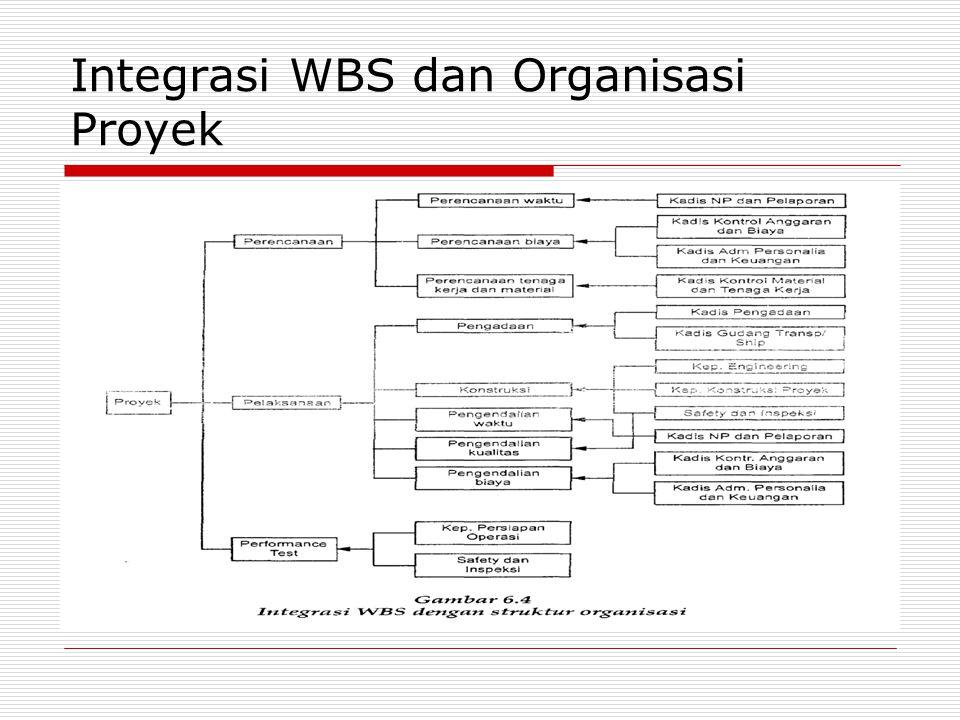 Integrasi WBS dan Organisasi Proyek