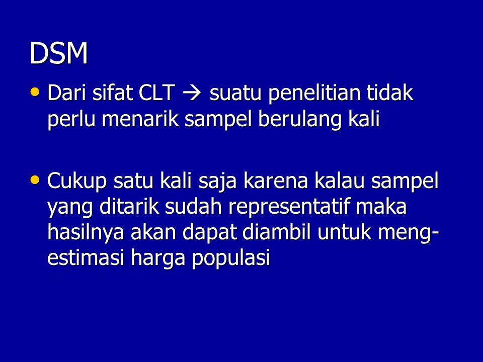 DSM Dari sifat CLT  suatu penelitian tidak perlu menarik sampel berulang kali Dari sifat CLT  suatu penelitian tidak perlu menarik sampel berulang kali Cukup satu kali saja karena kalau sampel yang ditarik sudah representatif maka hasilnya akan dapat diambil untuk meng- estimasi harga populasi Cukup satu kali saja karena kalau sampel yang ditarik sudah representatif maka hasilnya akan dapat diambil untuk meng- estimasi harga populasi