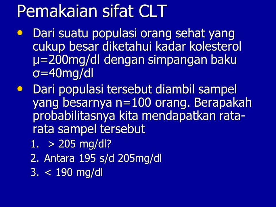 Pemakaian sifat CLT Dari suatu populasi orang sehat yang cukup besar diketahui kadar kolesterol μ=200mg/dl dengan simpangan baku σ=40mg/dl Dari suatu populasi orang sehat yang cukup besar diketahui kadar kolesterol μ=200mg/dl dengan simpangan baku σ=40mg/dl Dari populasi tersebut diambil sampel yang besarnya n=100 orang.